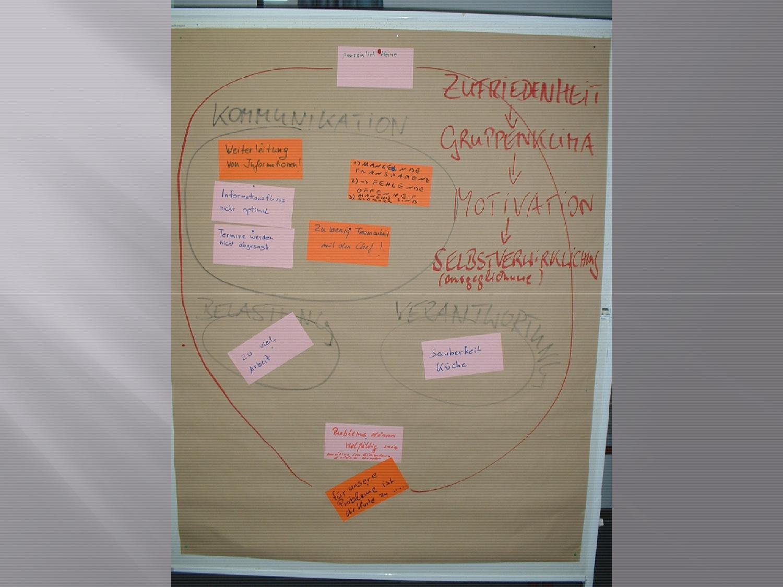 Fotoalbum Teambildungsseminare